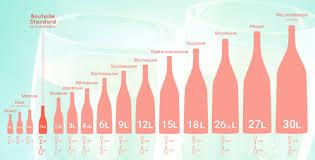 1 champagne