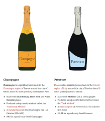 Prosecco e Champagne